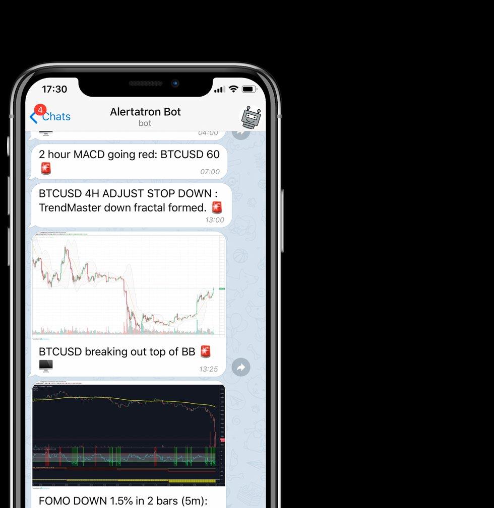 Alertatron alerts and integrations
